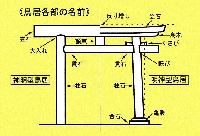 京の石文化を守り継ぐ。社寺・一般建築石材について墓地・霊園・京石碑について社寺・一般建築石材について石造美術・石彫刻について社長ブログ/石のセレナーデmoshi moshi-ishimo現場でガンバ